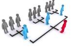 5 mecanismos de coordinación y control según  Mintzberg